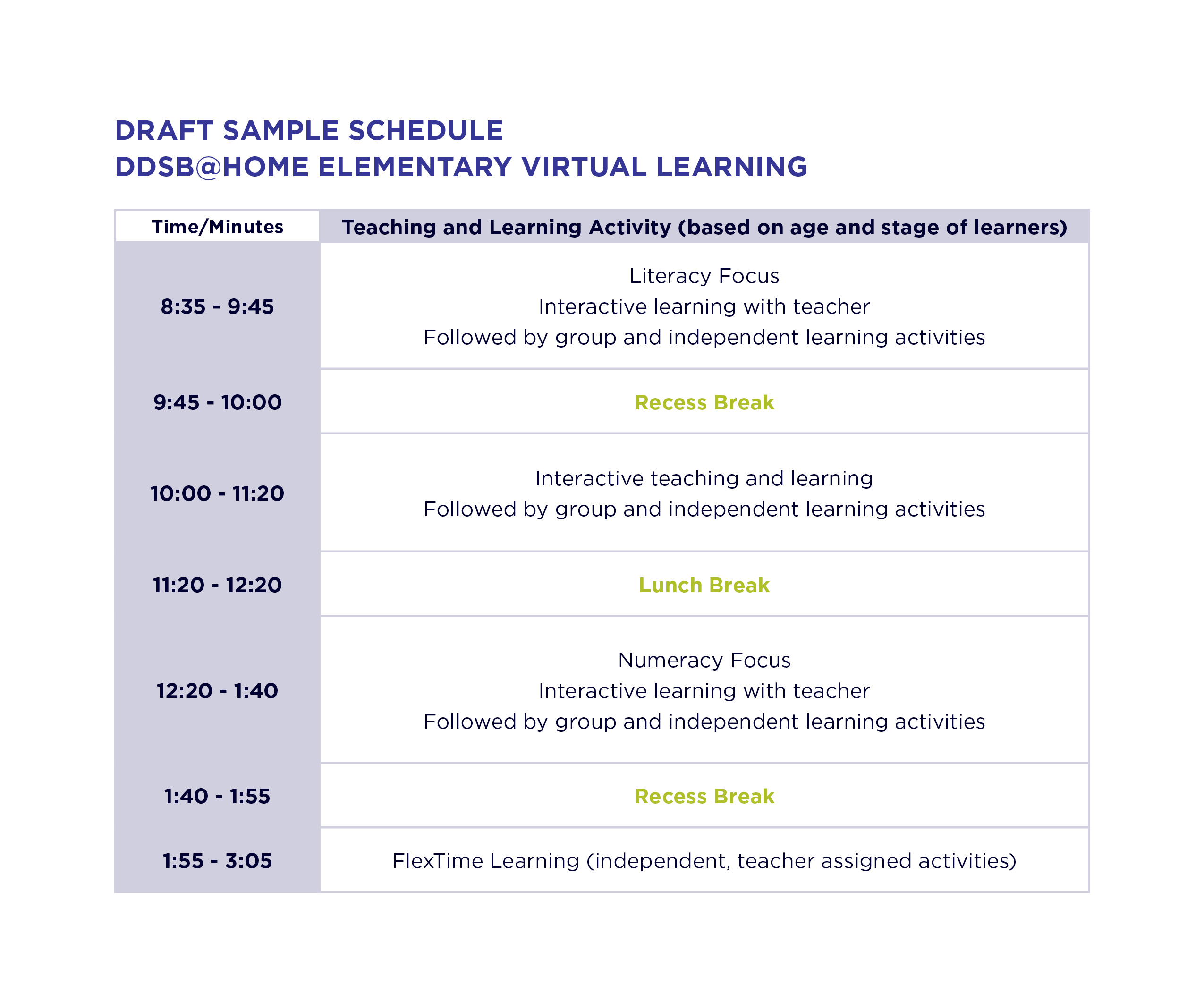 Draft Sample Schedule for Elementary Remote Learning