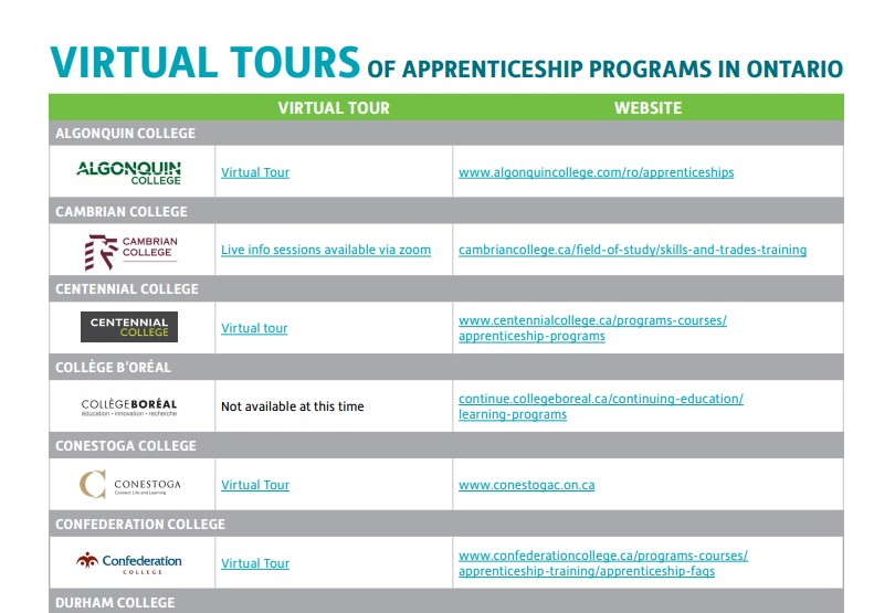 virtual-apprenticeships