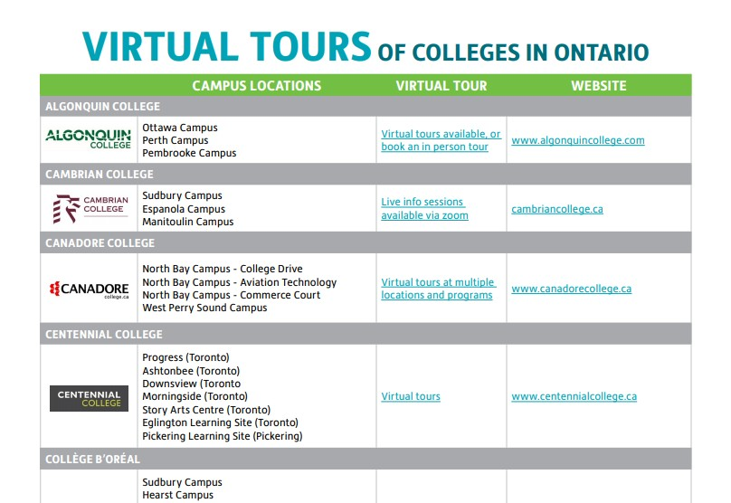 virtual-colleges