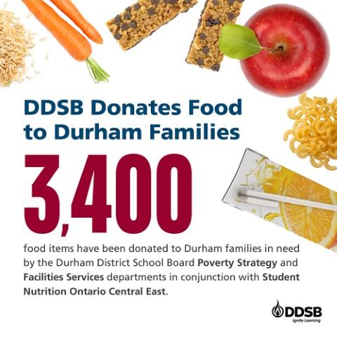 Photo-1-food donation infographic
